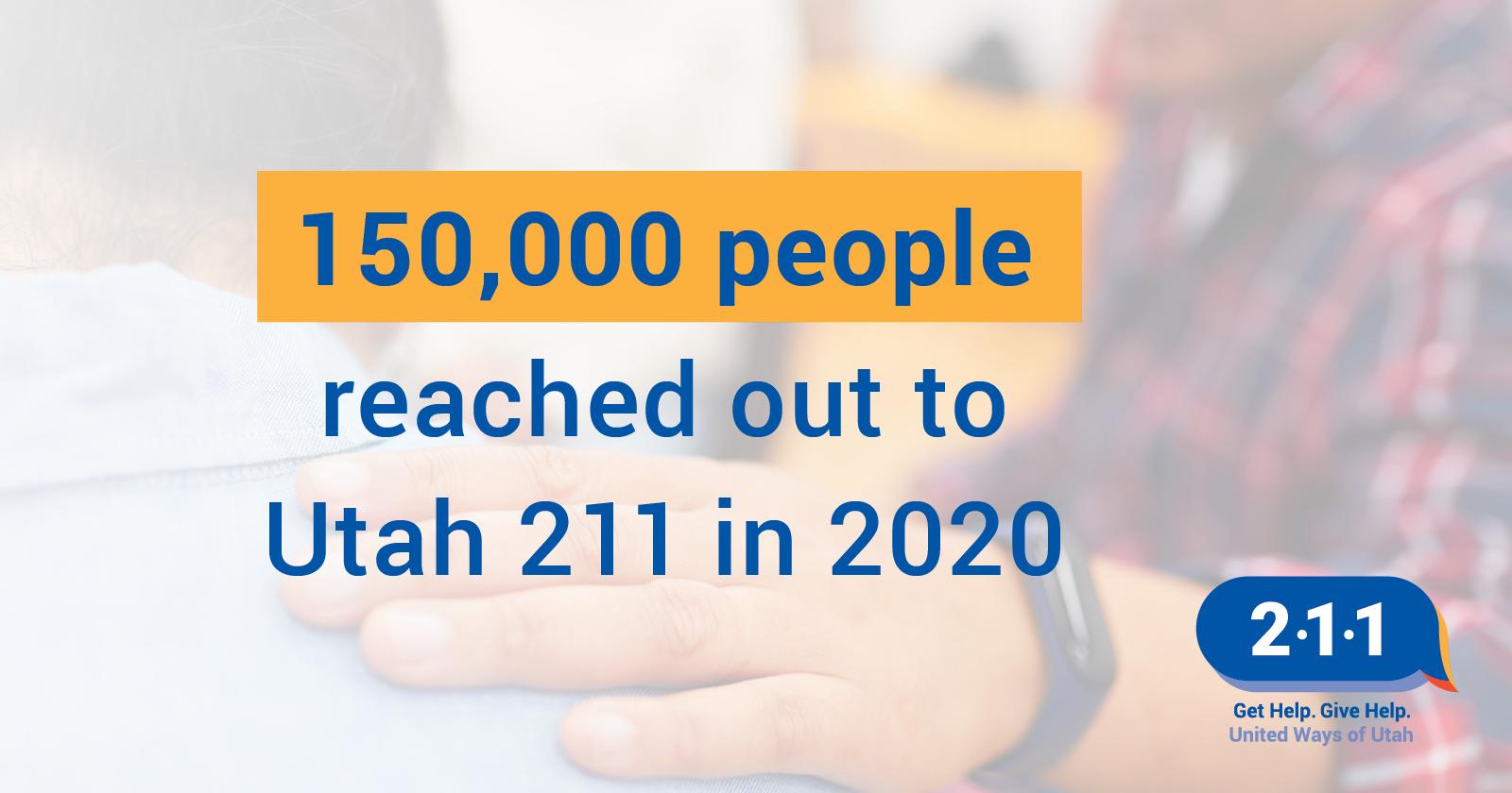 Number of people helped Utah 211 infographic